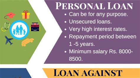 Different Types Of Loans In India You Should Know About