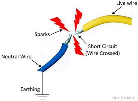 Difference Between Short Circuit Overload With