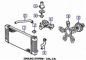 I Need A Cooling System Diagram For A 1998 Gmc Jimmy 6 Cyl