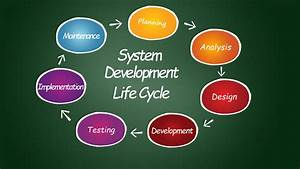 System, Development, Life, Cycle