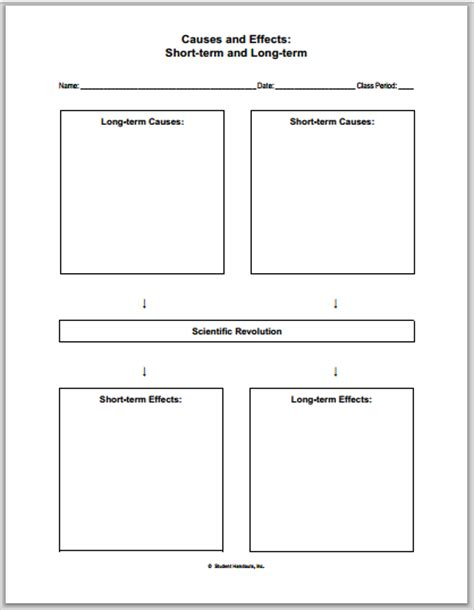 students use this blank worksheet to chart the and