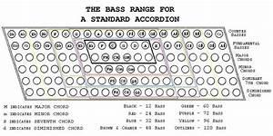 Clarinet Chart Pdf Bass Range Accordion Music Teaching Music Bass