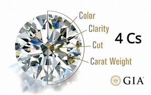 4cs Of Diamond Diamond Grading Guide