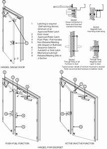 Pacific Vp30 Double Action Door Set  30  30sm Hardware