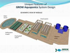 Grow Aquaponics Brief