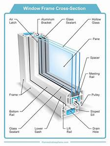 Microsoft Windows Diagram