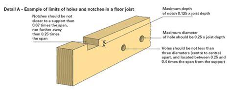 distance between floor joists uk is this screwfix community forum