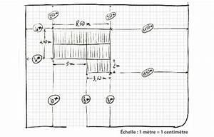 Arrosage Automatique Pelouse : conception d un arrosage automatique rain bird ~ Melissatoandfro.com Idées de Décoration