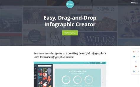14 Tools For Infographics, To Enhance Digital Marketing Decision Making Flowchart Online Graphviz Computer Science Okstate Ou Design Problem Dokumen Ppt Ucf 2015 Wpi