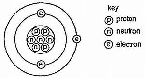 How Do Atoms Differ From Ions    Example