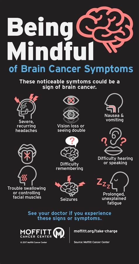 Infographic 8 Warning Signs Of A Brain Tumor  Moffitt. Blood Drop Signs. February 5th Signs Of Stroke. Black Signs Of Stroke. Contra Signs Of Stroke. Popular Movie Signs Of Stroke. Playroom Signs Of Stroke. Happy Infographic Signs Of Stroke. Host Signs
