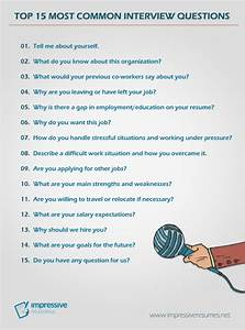 TOP 15 Most Common Interview Questions | Impressive ...