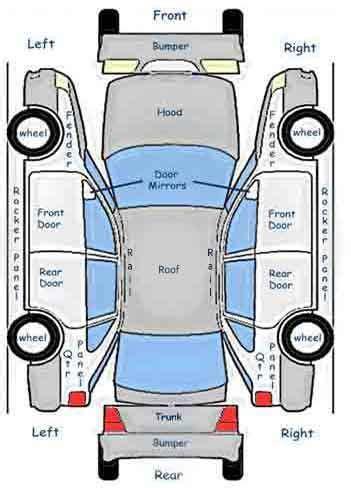 images  genius  pinterest auto repair