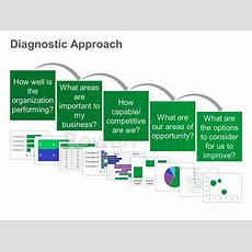 Our Customdrawn Diagnostic Approach To Business Ppt Slide Can Be Used To Highlight The