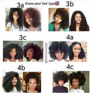 Natural Hair Types 3C