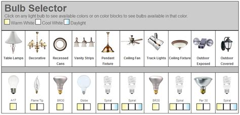 light bulb fixture types lighting designs