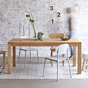 Table En Teck Massif : table en teck table salle a manger 180x90 coffee tek sur tikamoon ~ Teatrodelosmanantiales.com Idées de Décoration