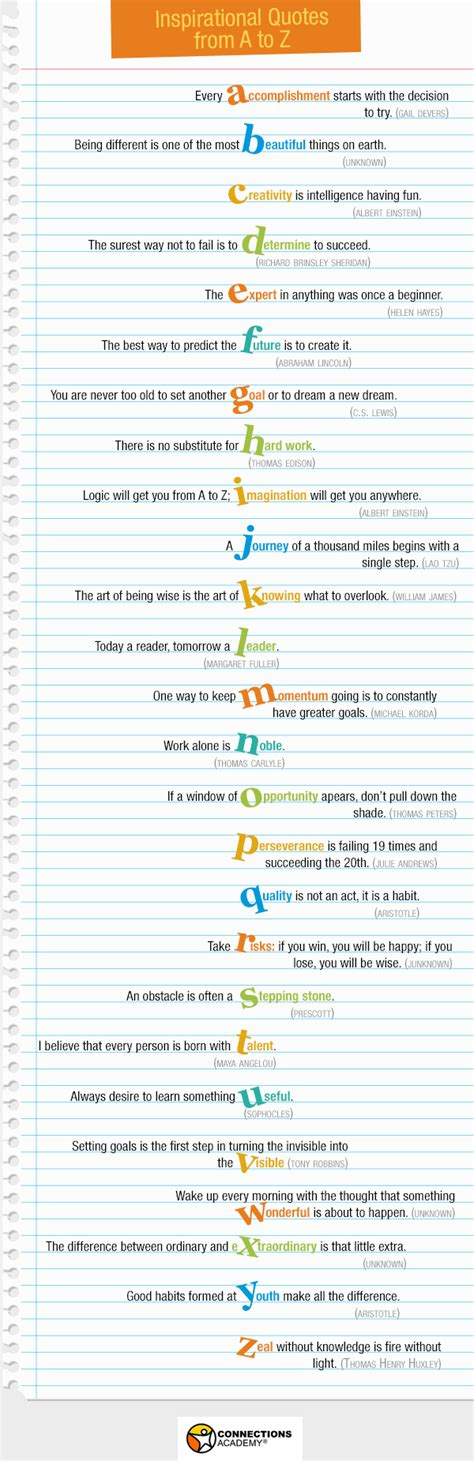 Inspirational Quotes For Students An A To Z List