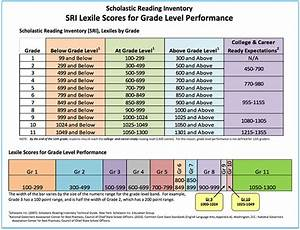Sri Lexile Scores For Grade Level Performance Chart A Lexile Measure Is A Valuable Piece Of