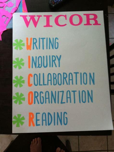 avid wicor poster wicor pinterest poster