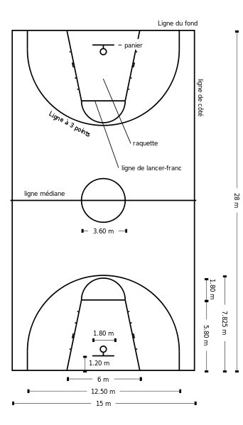filebasketball court dimensions frsvg wikimedia commons