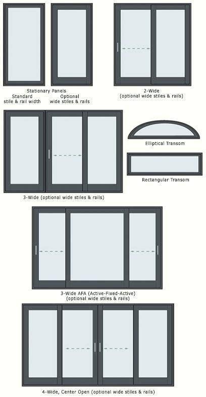 anderson window sizes chart large size  windows chart size   sliding patio doors