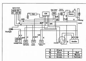 110 Cc Atv Five Wire Cdi Diagram