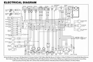 International Cf500 Wiring Diagram