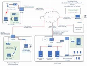 20 Simple Network Diagram Design Ideas