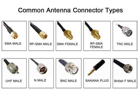 Magnet Antenna Glonass/gsm,car Gps Gsm Combo Antenna,ce