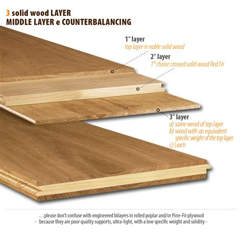 flooring thickness three layer hardwood flooring and two layer middle layer cadorin
