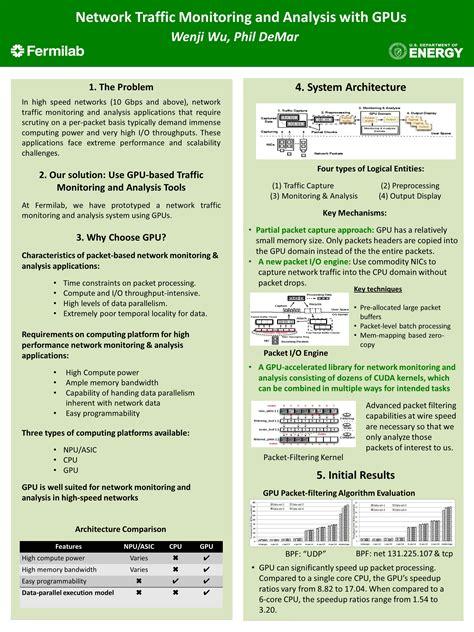 Fermilab Service Desk Email by Sc2013 Fermilab