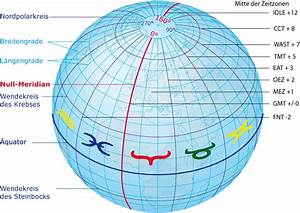 Koordinatensystem Berechnen : das ortshoroskop starfish blog ~ Themetempest.com Abrechnung