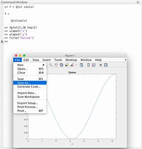 How To Plot A Function In Matlab  12 Steps  With Pictures