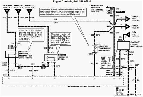 Wiring Diagrams Free Manual Ebooks Ford Ranger