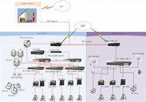 How To Set Up A Perfect Network  With Examples U2026  U2013 Router