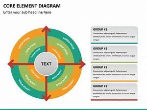 Core Element Diagram Powerpoint