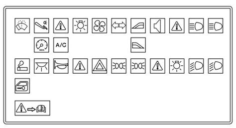 Ford Ikon Fuse Box Diagram