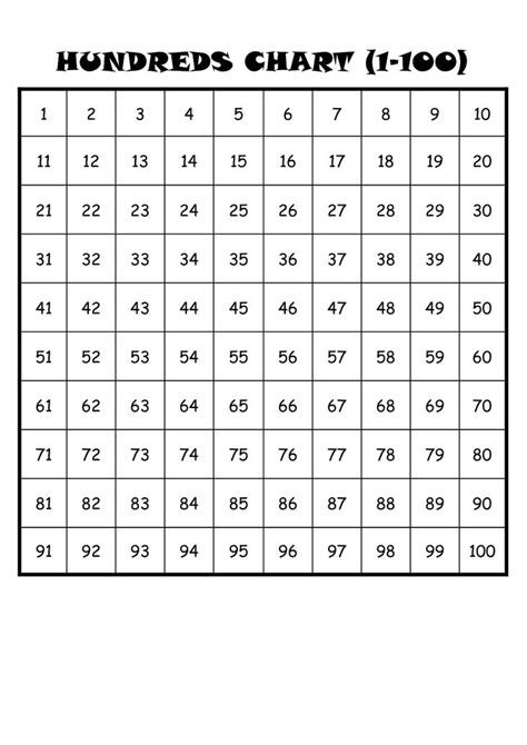 number sheet    print  chart printable number