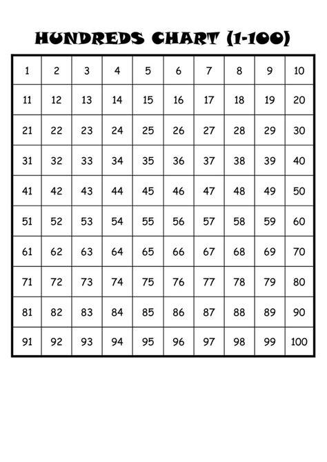 number sheet    print  chart printable number