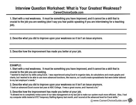 Best Weaknesses For by Weaknesses How To Answer What Is Your Greatest