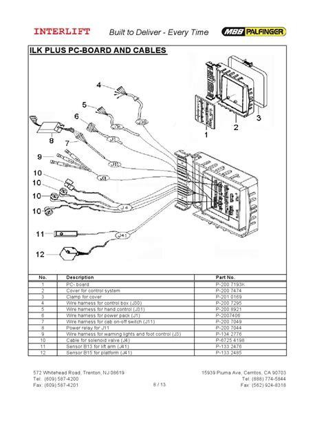 Der Actuator Wiring Diagram by Mbb Interlift Wiring Diagram Wiring Library