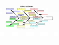 hd wallpapers template fishbone diagram word - Template Fishbone Diagram