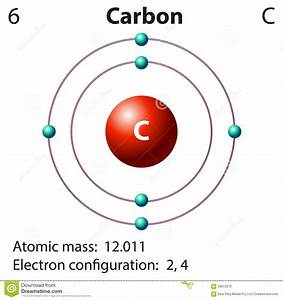Diagram Representation Of The Element Carbon Stock Vector