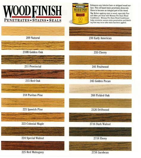 furniture stain colors oak wood furniture search lofts wood