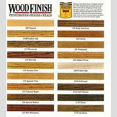Red Oak Wood Furniture  Google Search  Lofts  Wood