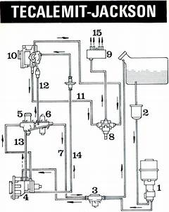 Petrol Injection    Fuel Injection