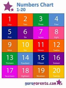 Preschool Number Chart 1 10