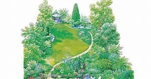 Englischer Garten Anlegen : inspiration englischer garten mein sch ner garten ~ A.2002-acura-tl-radio.info Haus und Dekorationen