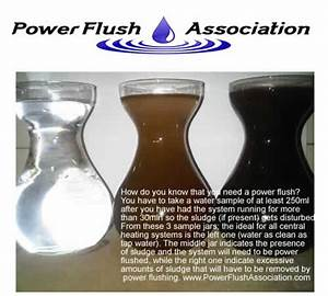 Online Questions And Answers About Power Flushing